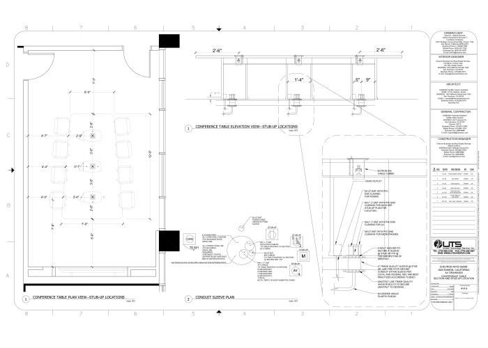 AV System Design VTC Executive Boardroom by Kelly Wagnon