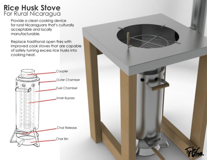 Rice Husk Stove by Tyler Wilson at Coroflotcom