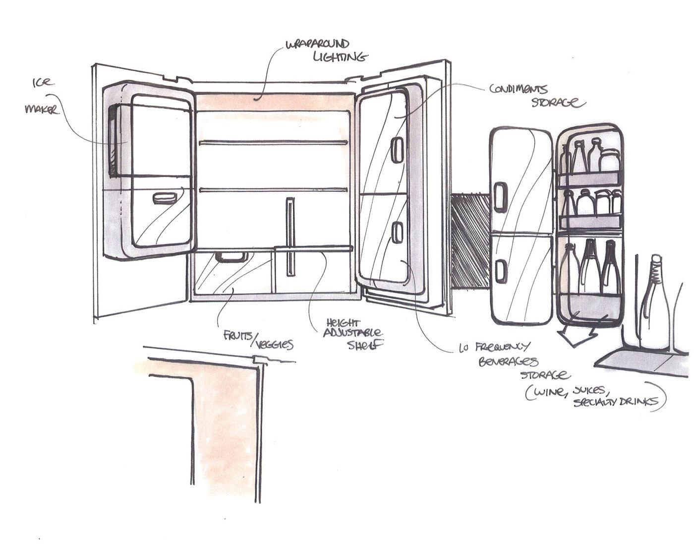 Sketching By Justin Waldinger At Coroflot