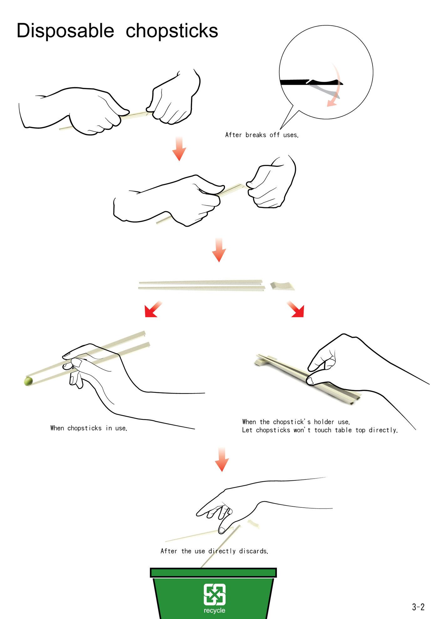 Disposable chopsticks by Liu Yao Sheng at Coroflot.com