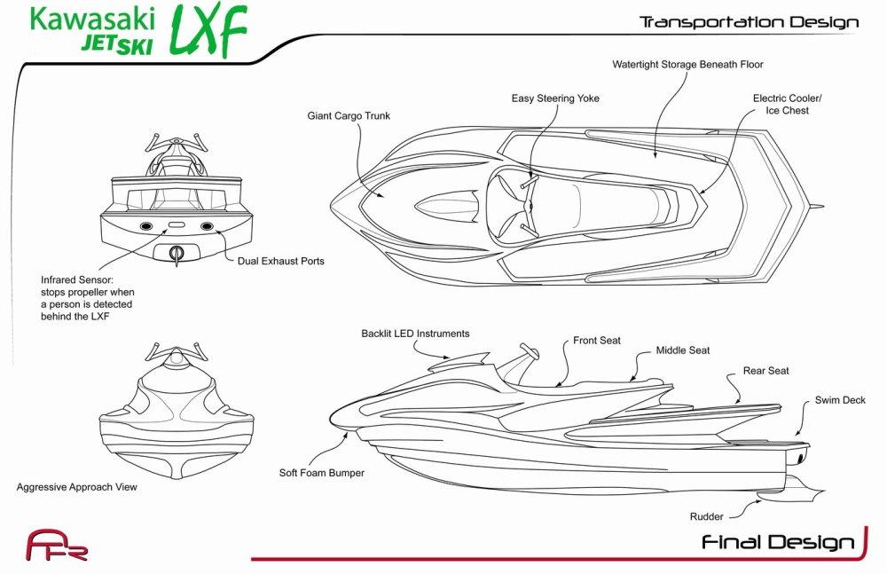 medium resolution of jet ski diagram wiring diagram writejet ski boat diagram wiring diagram write 1998 yamaha jet ski