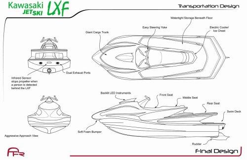 small resolution of jet ski diagram wiring diagram writejet ski boat diagram wiring diagram write 1998 yamaha jet ski