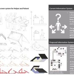 hospital management information system diagram [ 1400 x 990 Pixel ]