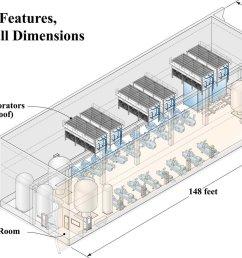 courtroom diagram [ 1400 x 912 Pixel ]
