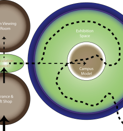 schematic design bubble diagram [ 1400 x 1096 Pixel ]