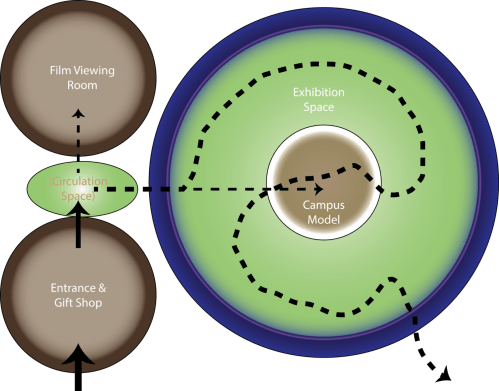 small resolution of schematic design bubble diagram