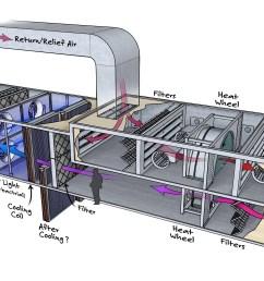 air handling unit schematic [ 3605 x 1827 Pixel ]