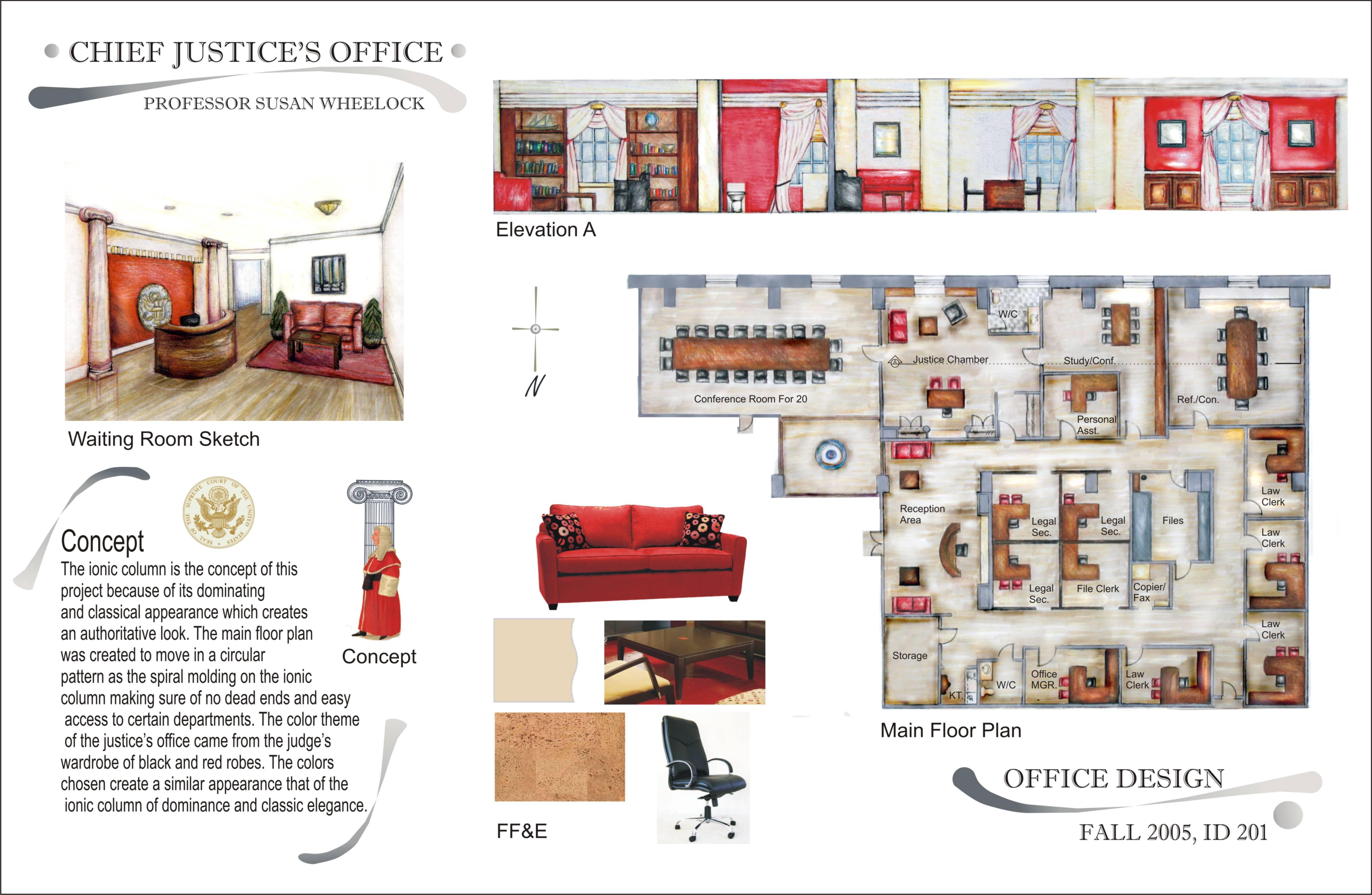 Elizabeth Carters Interior Design Portfolio By Elizabeth