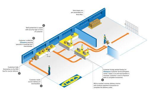 small resolution of infographics by davvi chrzastek at coroflot com