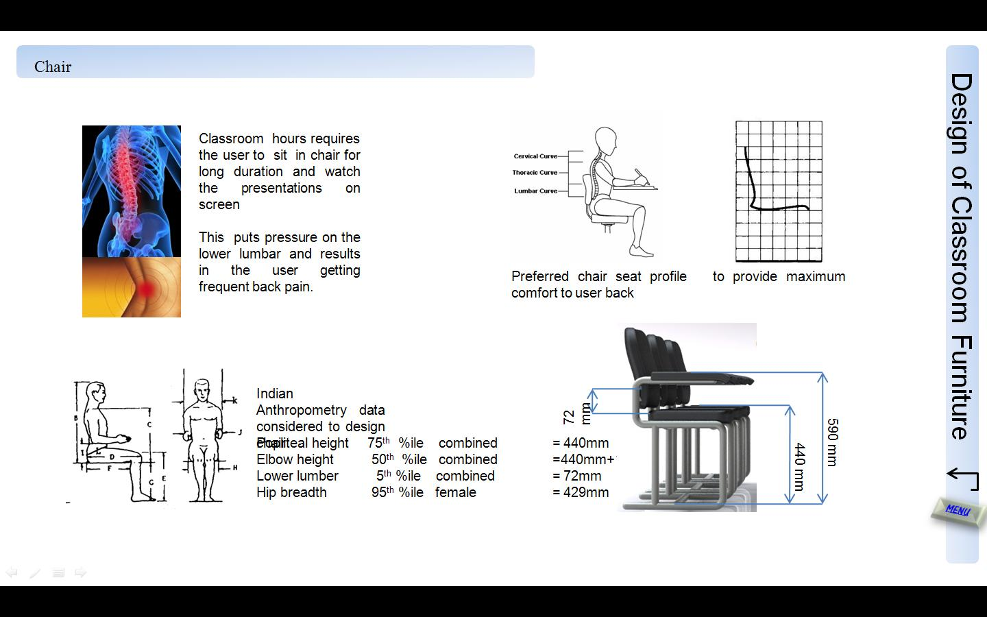 Complete Design Process Furniture for Classroom by Chandan