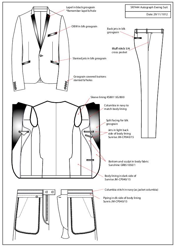 CAD samples and Tech Pack examples by Samantha Roberts at