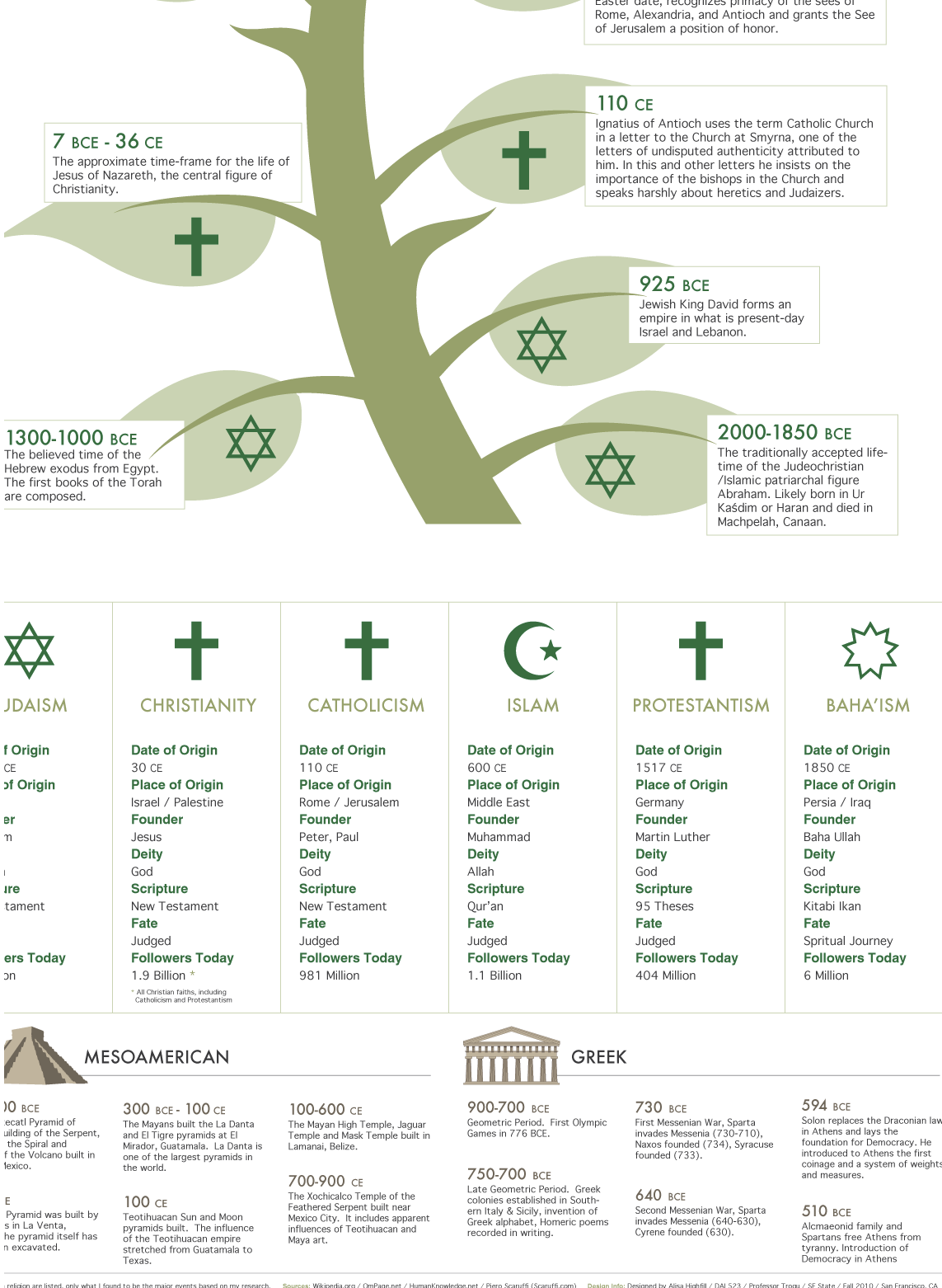 5 Major World Religions Map Pictures To Pin