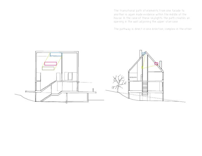 Rudin House Analysis by Joe Twelmeyer at Coroflot.com
