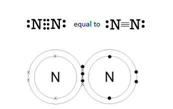 electron dot diagram for n2 1982 chevy c10 ignition wiring the electronic configuration of nitrogen is 2 5 then how in molecule two atoms share these electrons equally and form covalent bond between them so that they achieve octet