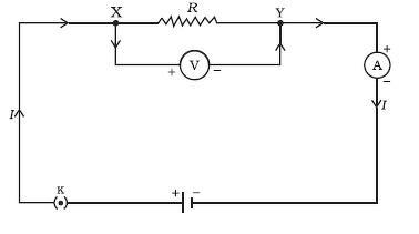 Draw an electric circuit for studying Ohms law Label the
