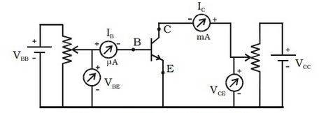 Draw the circuit diagram to study the characteristic of