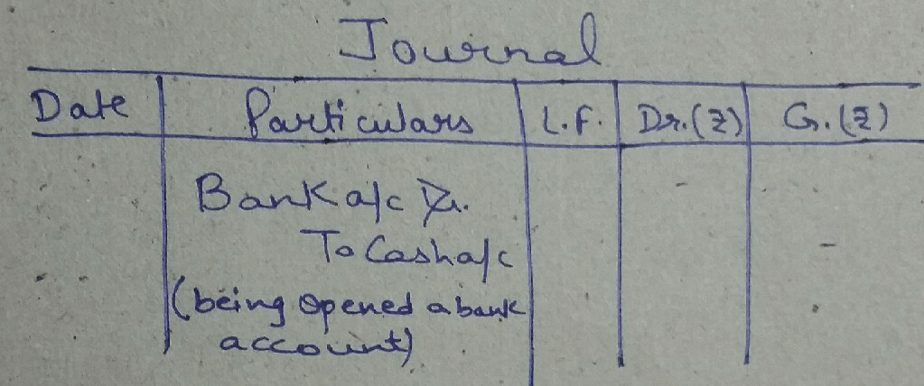 Opened A Bank Account Journal Entry Accountancy Journal 13715455 Meritnation Com