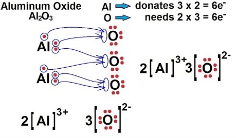 electron dot diagram for aluminum lpg changeover switch wiring lewis structure of 11575 loadtve