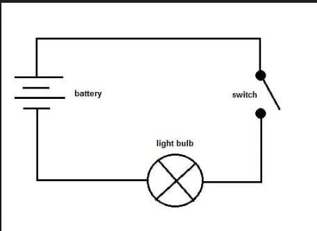 Draw the diagram of a complete circuit by using battery