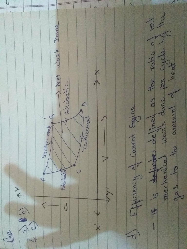 medium resolution of  a draw p v diagram for carnot cycle b write the name of thermodynamic process carried out by each part of the cycle