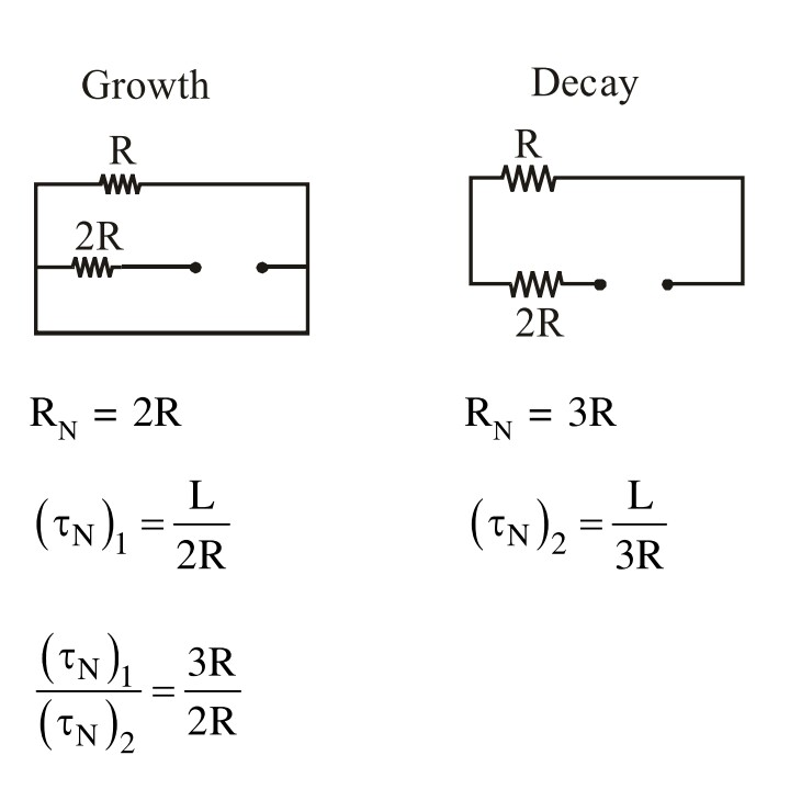 The ratio of time constants during current growth and