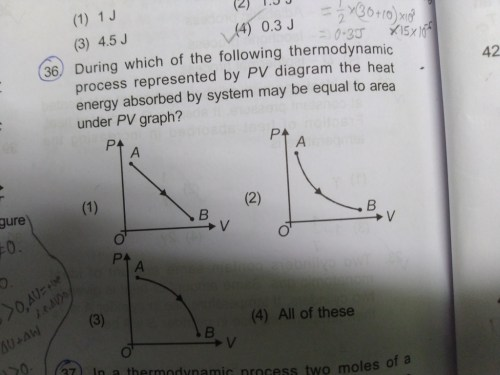 small resolution of during which of the following thermodynamic process represented by pv diagram the heat energy absorbed by system may be equal to area under pv graph