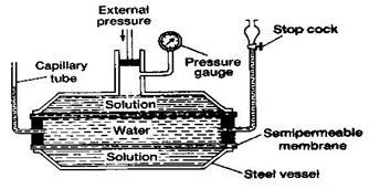How do we determine the osmotic pressure of a non- aqueous