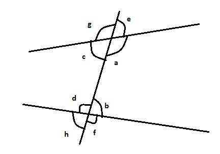 What are coexterior cointerior angles What is the difference between interior exterior angles