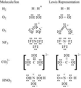 can u pls explain lewis structure Chemistry Chemical