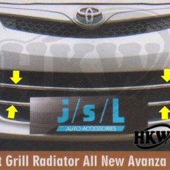 Pelindung Radiator Grand New Avanza Brand Camry 2018 Price Jual Produk Veloz Car Murah Dan Terlengkap Bukalapak List Grill Chrome All Variasi Aksesoris Mobil