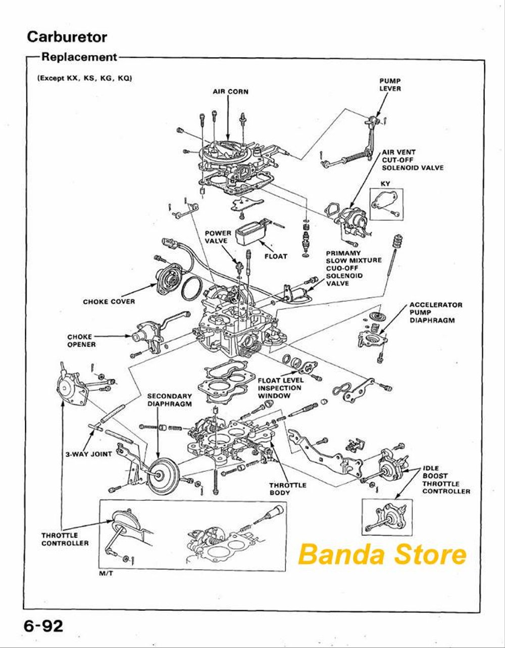 1994 Honda 300 Carburetor Diagram Wiring Schematic
