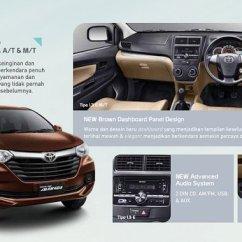 Aksesoris Grand New Avanza Toyota Yaris Trd Kit Jual Beli 1.3 E M/t Abs Baru | Mobil ...