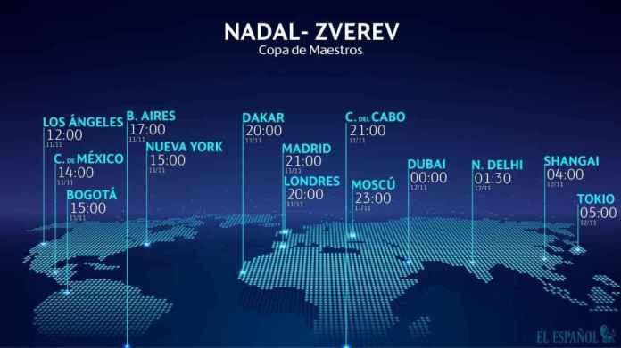 Nadal schedule - Zverev