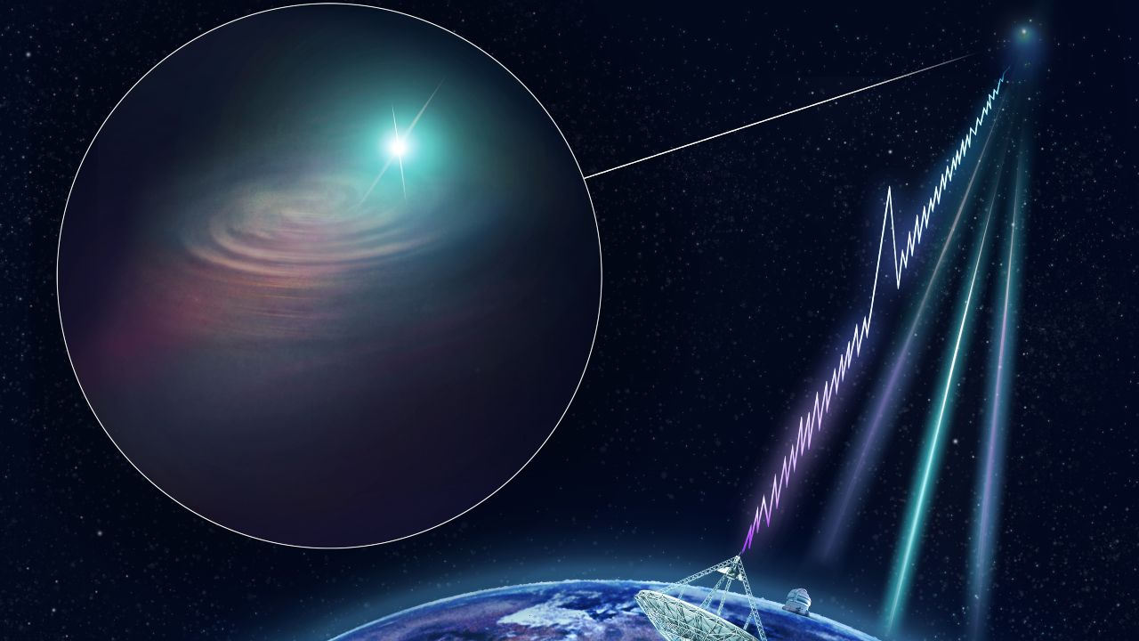 New source of fast radio bursts with periodic, cyclical pattern catalogued by astronomers 1