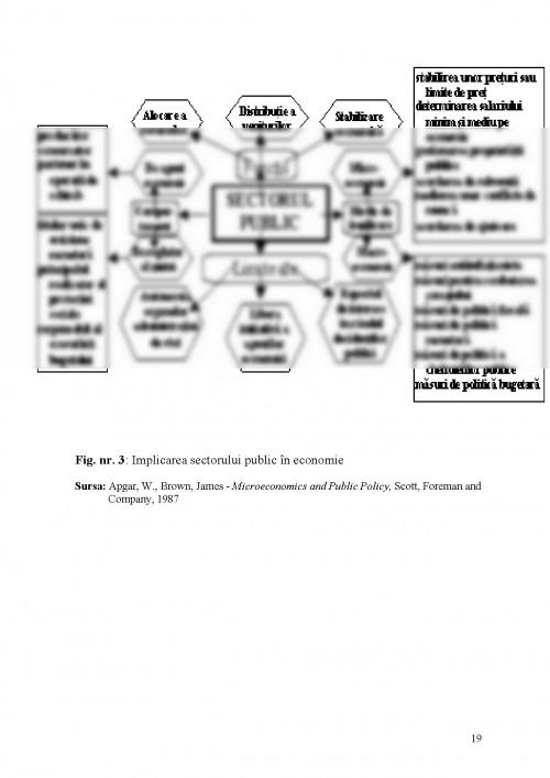 Referat: Implicarea Statului in Mecanismul de Piata