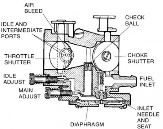 6hp Tecumseh Engine Diagram Carburetor Vacuum For Go Kart