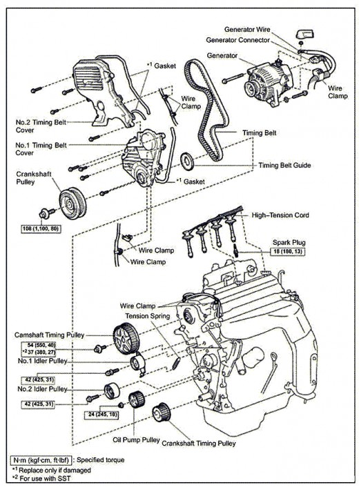 5SFE Timing belt component breakdown