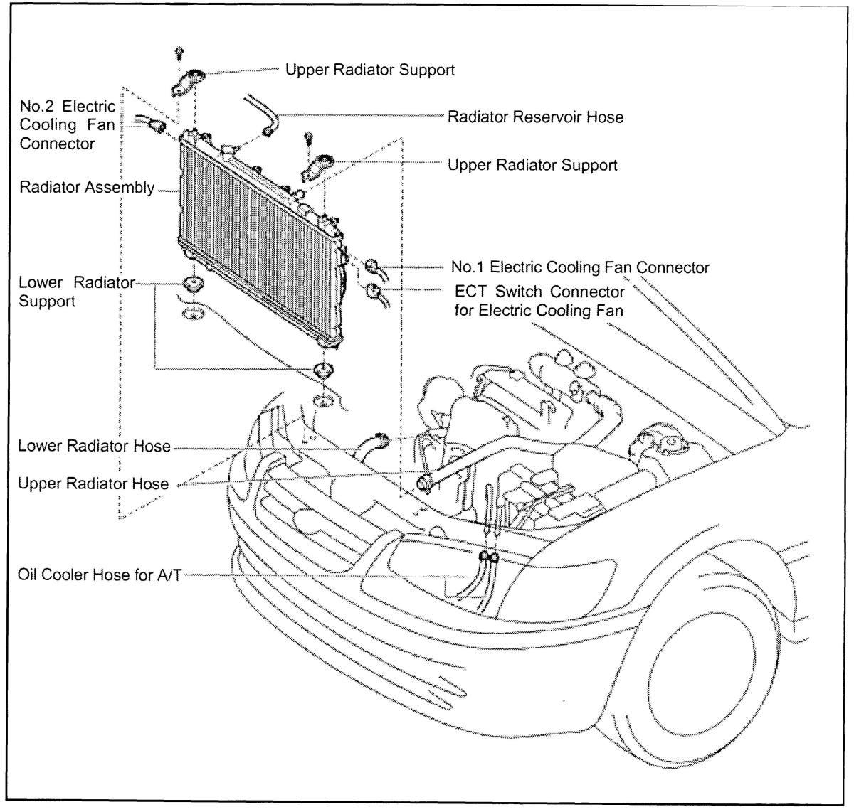 2000 Toyota camry radiator support