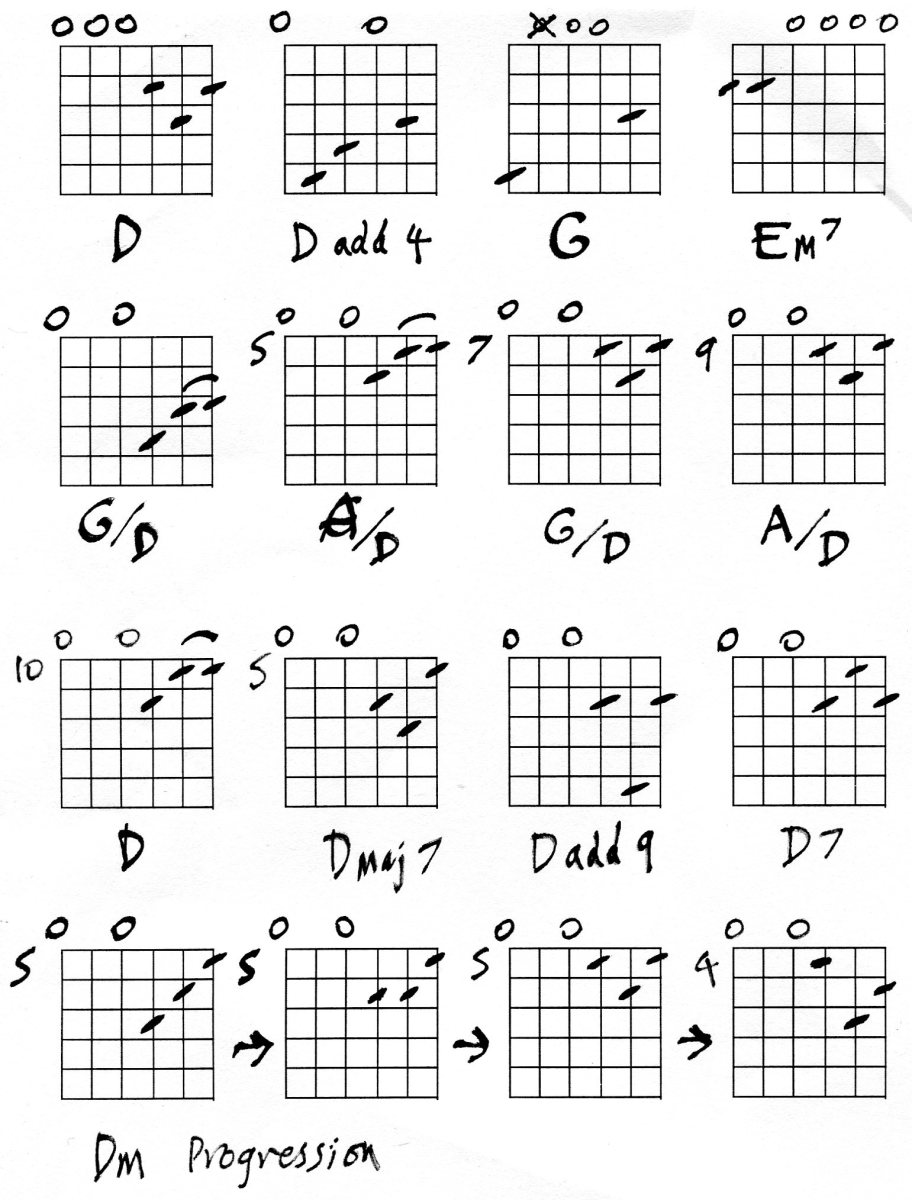 Guitar Chord Chart Cake Ideas and Designs