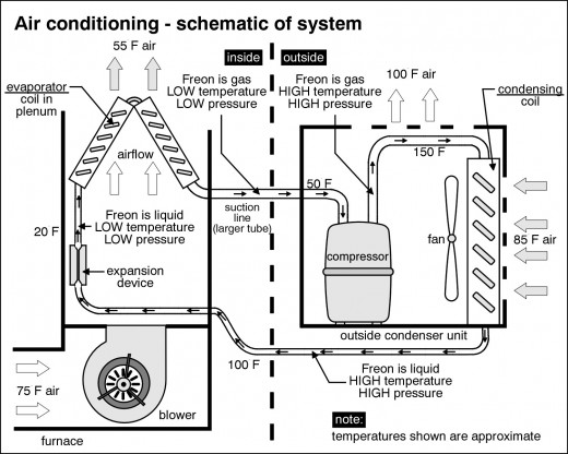 Home Air: Home Air Conditioning Schematic