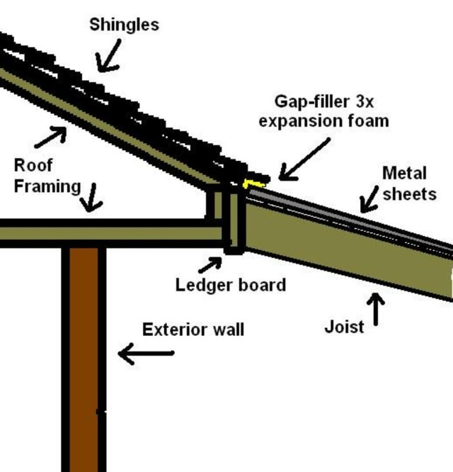 Metal Roof Patio Cover