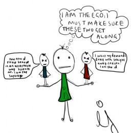 Psychodynamic Approach to Leadership in Work Settings