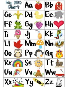 also abc chart by emma densmore rh thinglink