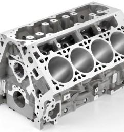 6 cylinder v8 engine [ 1200 x 829 Pixel ]