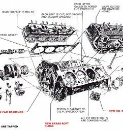 semi truck engine diagram wiring database library volvo semi truck engine diagram semi engine diagram [ 3072 x 1746 Pixel ]