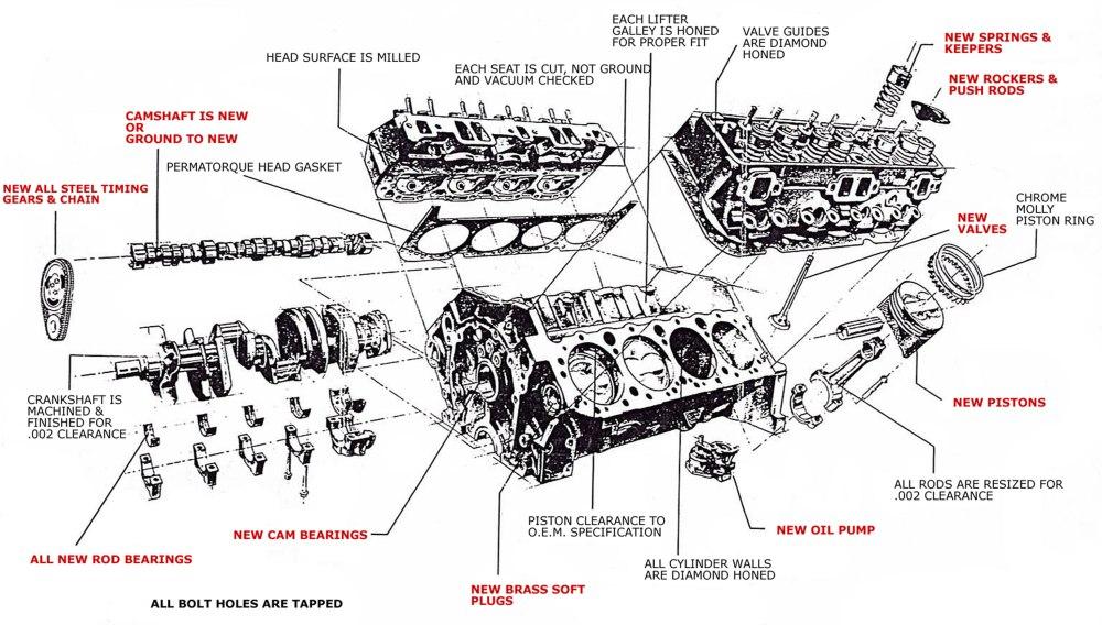 medium resolution of semi truck engine diagram wiring database library volvo semi truck engine diagram semi engine diagram