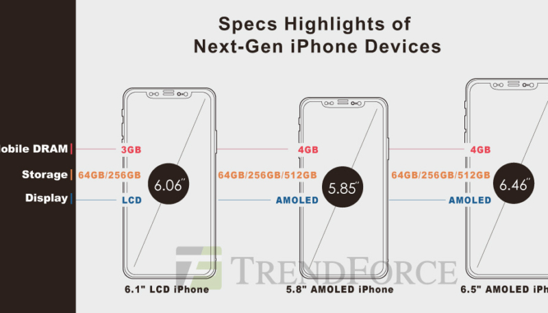 Analysts Predict New 6.1-inch LCD iPhone and 6.5-inch OLED