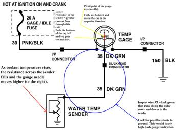 Sunpro Temperature Gauge Wiring Diagram together with Wiring Diagram Harley Davidson Sdometer in addition Oil Sending Unit Wiring Diagram likewise 30   Generator Plug Wiring Diagram together with Wiring Diagram For Oil Pressure Gauge. on vdo fuel gauge wiring diagram