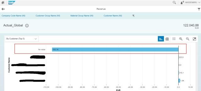 Revenue KPI tile