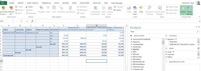 Service Order Analysis for Office Report